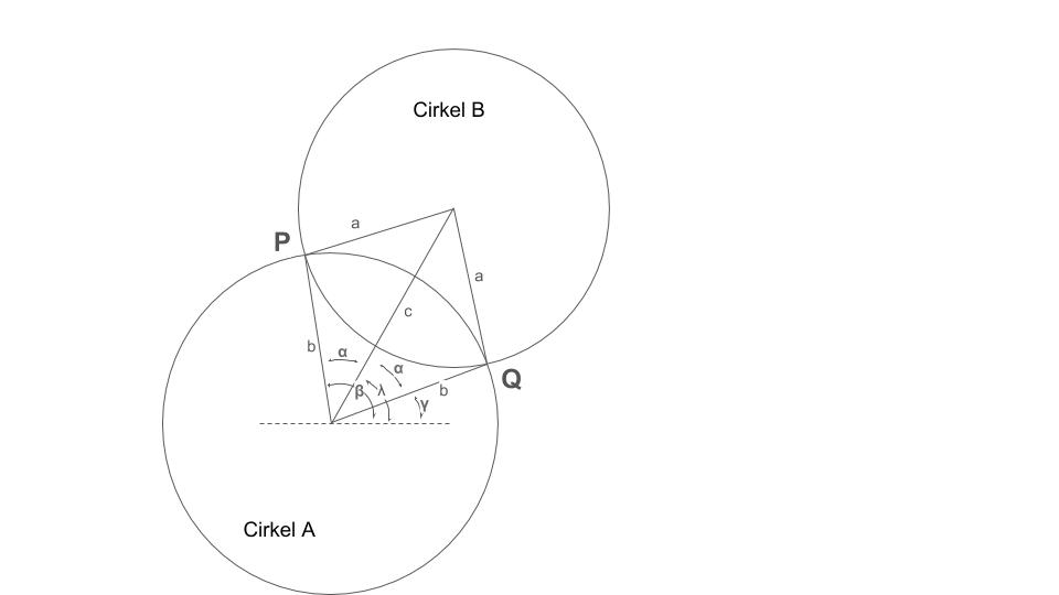 bereken raaklijnen 2 cirkels (1).png